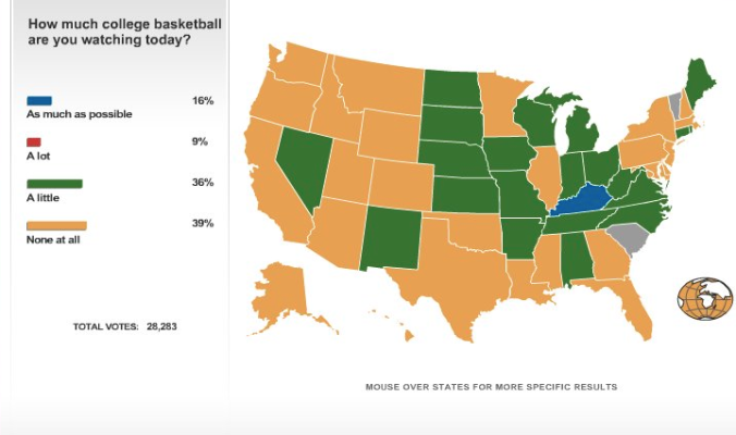 We take basketball very seriously in Kentucky (Via SportsNation)